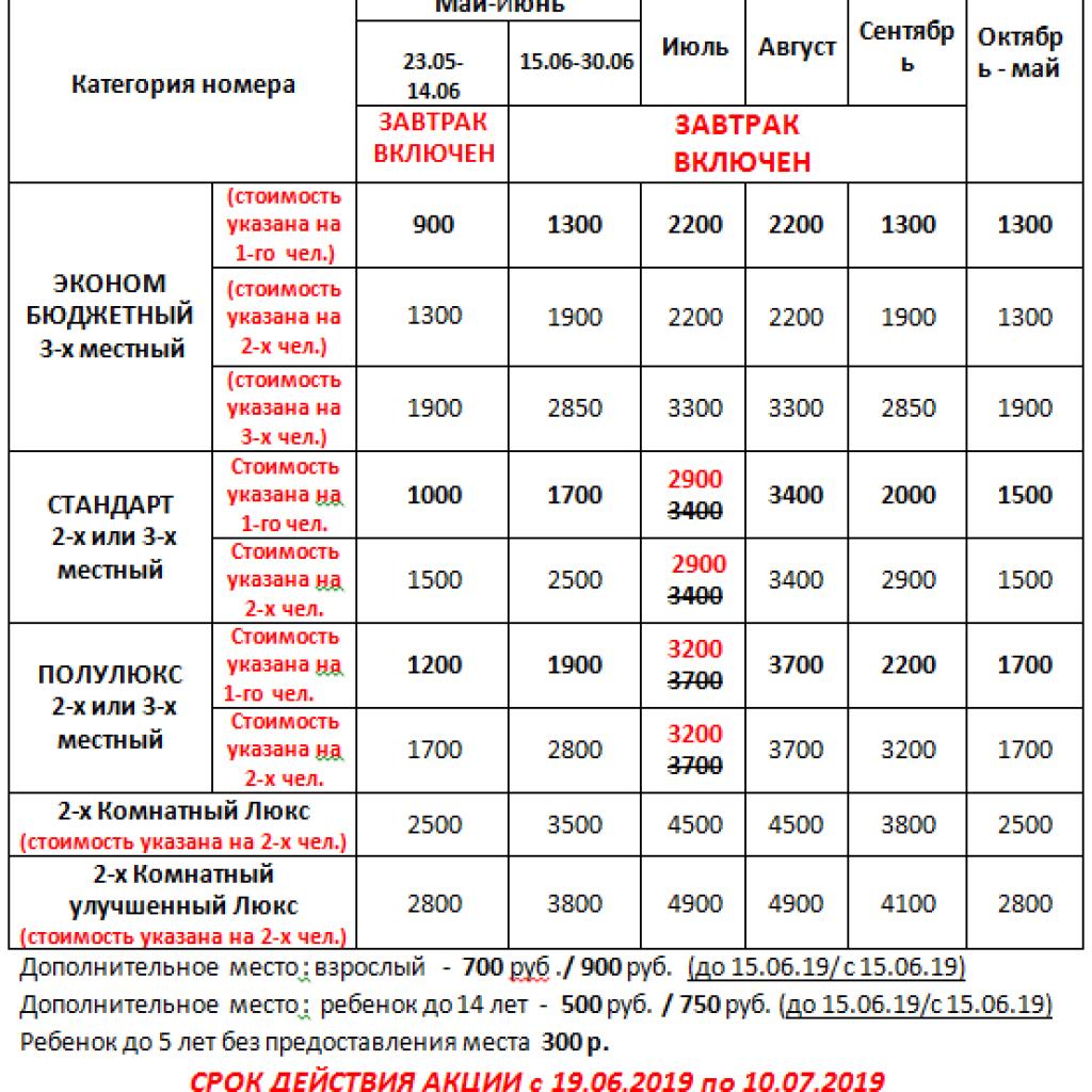 Цены 2019